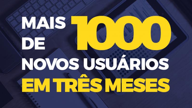 Case de sucesso: como o Clínica nas Nuvens conquistou + de 1000 novos usuários em 3 meses